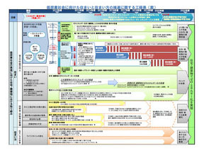 2012-0603koremoku.jpg